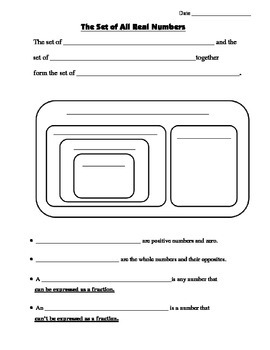Math 8 Guided Interactive Math Notebook Page: Real Numbers Graphic Organizer