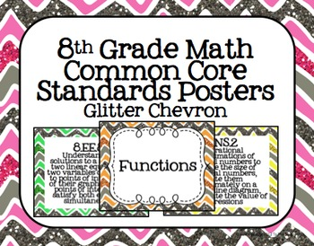 8th Grade Common Core Math Standards Posters- Glitter Chevron Pattern