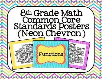 8th Grade Common Core Math Standards Posters- Neon Chevron!