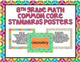 8th Grade Common Core Math Standards Posters- Tutti Fruity Print!