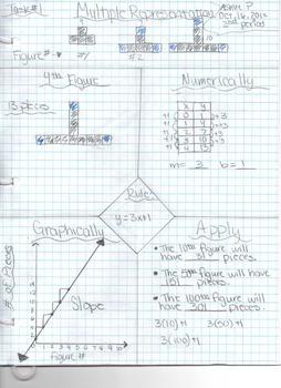 8th Grade Common Core Math [Task Cards]  ~ Multiple Representation Book