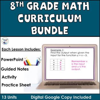 8th Grade Common Core Math Unit Bundle