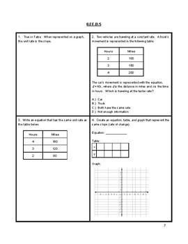 8th Grade Common Core Math Warm Ups
