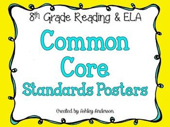 8th Grade Common Core Reading/ELA Posters