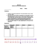 8th Grade Common Core Rich Task Activity for Number Sense