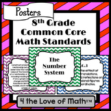 8th Grade Common Core Standard Posters {Chevron}
