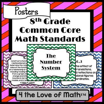 8th Grade Common Core Standard Posters {Chevron}