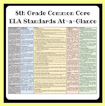 Common Core ELA Standards: 8th Grade At-a-Glance