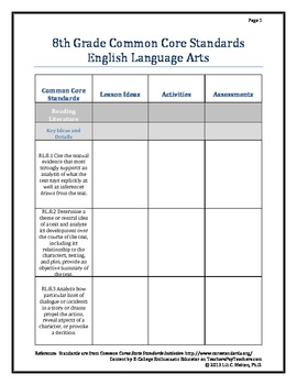 8th Grade Common Core Standards ELA Lesson Plan Charts
