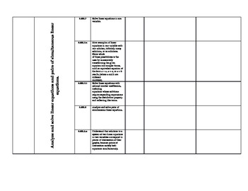 8th Grade Common Core State Standards Math Outline