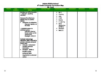 8th Grade Curriculum Map--Educational Technology (Computers)