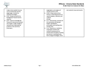 8th Grade Curriculum Map and PBL Unit Plan (Scope & Sequence) Arizona