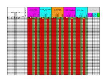 8th Grade Data Sheet for Alabama Schools