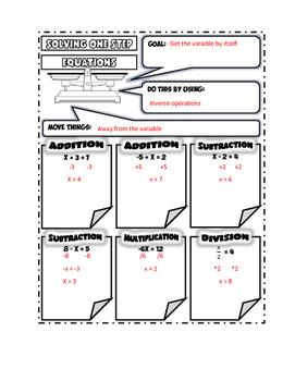 8th Grade Doodle Notes Bundle