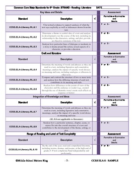 8th Grade ELA CCSS Planning Template and Checklists