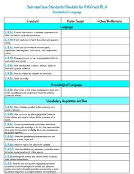 8th Grade ELA Common Core Checklist