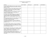 8th Grade ELA Common Core Checklist in Excel Format