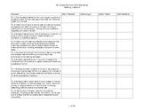 8th Grade ELA Common Core Checklist in Excel Format