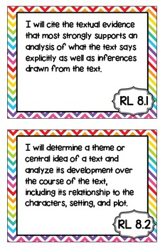8th Grade ELA Common Core Display Cards/Signs