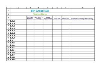 8th Grade ELA Common Core Standard Checklist (great for be