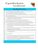8th Grade ELA Common Core I Can Checklist