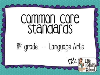 8th Grade ELA Common Core Posters