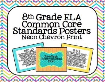 8th Grade ELA Common Core Posters- Neon Chevron Print!