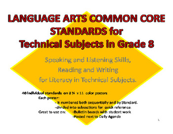 8th Grade ELA Common Core Standards for Technical Subjects