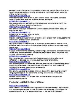 8th Grade ELA Common Core State Standards