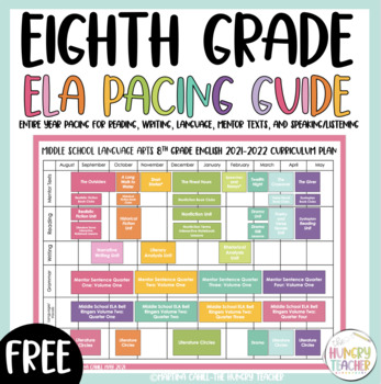 Eighth grade english language arts pacing guide ebook array ela pacing guides teaching resources teachers pay teachers rh teacherspayteachers com fandeluxe Choice Image