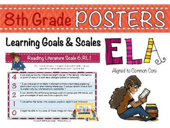 8th Grade ELA Posters (8RL1-3) with Marzano Scales - FREE!