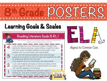 8th Grade ELA Posters with Learning Goals & Scales (RL1-3) Editable Levels FREE