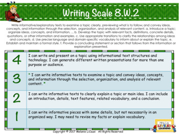 8th Grade ELA Posters with Proficiency Scales - EDITABLE - Distance Learning