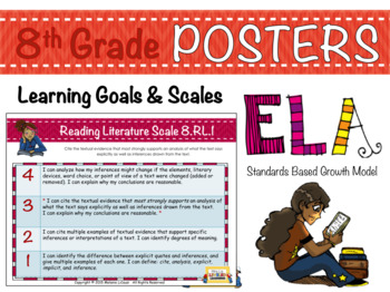 8th Grade ELA Posters with Marzano Scales - Aligned to Com
