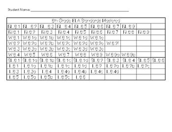 8th Grade ELA Standards Tracker-per student
