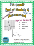 8th Grade End of Module 4 Assessment - Editable