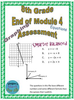 8th Grade End of Module 4 Assessment - Editable