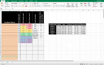 8th Grade English/Language Arts AIR (Ohio) Test Data Spreadsheet