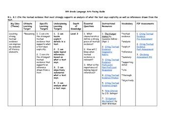 8th Grade English Language Arts Common Core Pacing Guide a