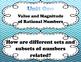 8th Grade Math Essential Questions - TEKS