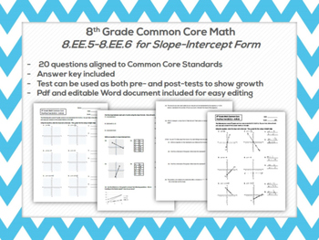 8th Grade Expressions & Equations (8.EE.5 - 8.EE.6) Common Core Test Assessment