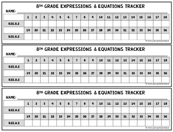 8th Grade Expressions & Equations (8.EE.A.2) Time Filler Cards
