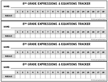 8th Grade Expressions & Equations (8.EE.A.3) Time Filler Cards