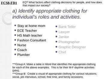 8th Grade FCS Fashion Design Unit PowerPoint Lessons