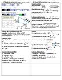 8th Grade FSA Review & Formulas Worksheet (2 per piece of paper)