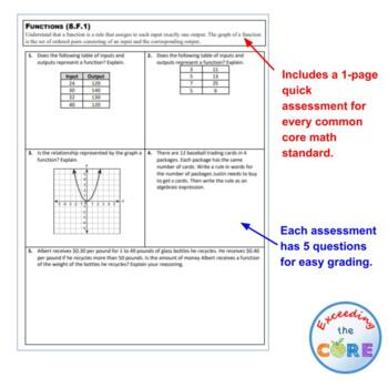 8th Grade FUNCTIONS Assessments (8.F) Common Core