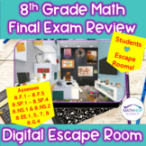 8th Grade Math End of Year Final Exam Review Digital Escape Room