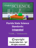8th Grade Florida Science Standards INTEGRATED