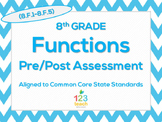 8th Grade Functions (8.F.1 - 8.F.5) Common Core Test Assessment