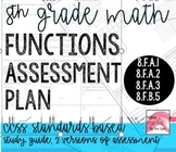 8th Grade Functions Assessment Plan Go Math
